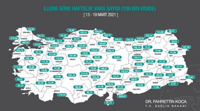 Erzurum bir haftada 72 bini aştı