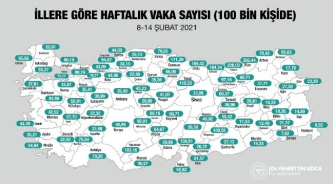 Samsun, Sinop, Giresun ilk sıralarda