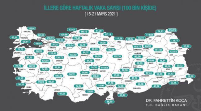 Erzurum ve Kars zirvede