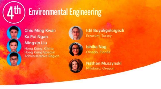 Uluslararası Bilim ve Mühendislik Yarışması'nda Dünya Dördüncülüğü Ernzurum'dan