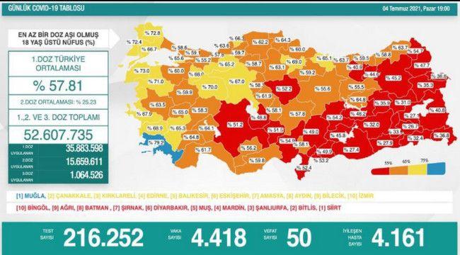 Erzurum Sağlık Müdürü Dr. Bedir'in tatlı isyanı...