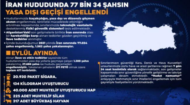 Eylül ayında 139 terörist etkisiz hale getirildi